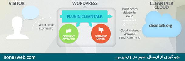 جلوگیری از ارسال اسپم در وردپرس Anti-Spam by CleanTalk