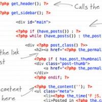 نمایش کد html در خلاصه مطالب وردپرس یا چکیده نوشته