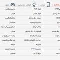 آموزش ساخت منو کشویی وردپرس با کد html و css