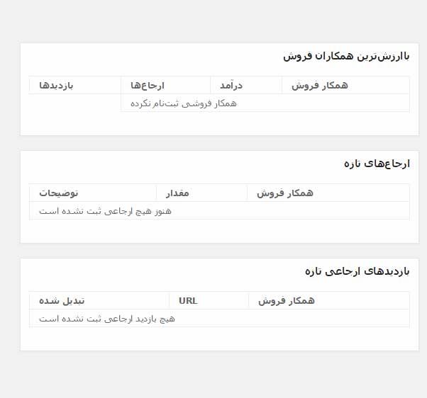 افزونه فارسی همکاری در فروش ووکامرس