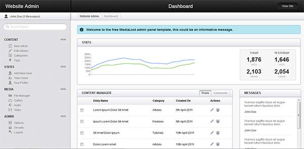 قالب html پنل مدیریت برای طراحی سایت Admin Panel Template