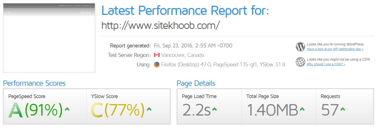 سرعت بالای کد نویسی