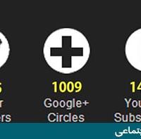 نمایش تعداد اعضاء شبکه اجتماعی در وردپرس Social Media Followers
